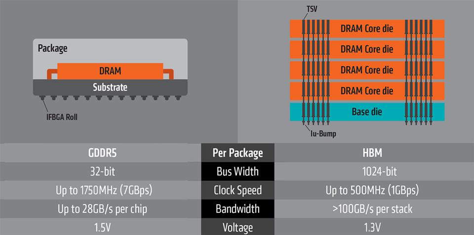 AMD R9 Fury X - Benchmarks 06-tablecomparison-rs4sqat