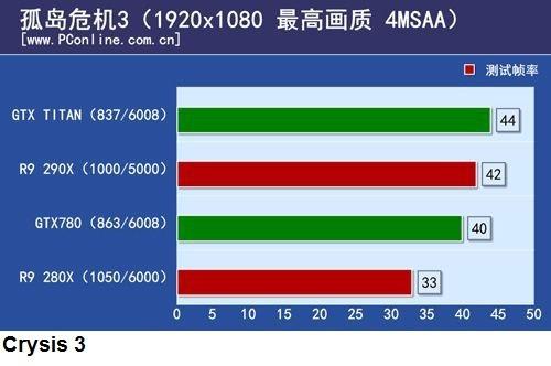 Nuevas GPU's AMD R7 y R9 - GPU'14  116ejishw