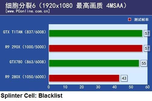 Nuevas GPU's AMD R7 y R9 - GPU'14  116f5nsig