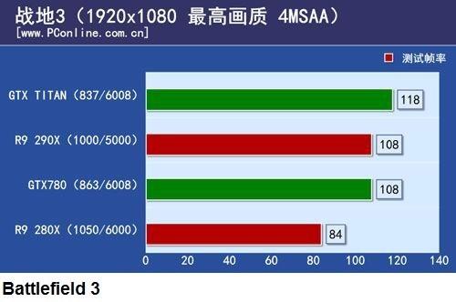 Nuevas GPU's AMD R7 y R9 - GPU'14  116g20s2s