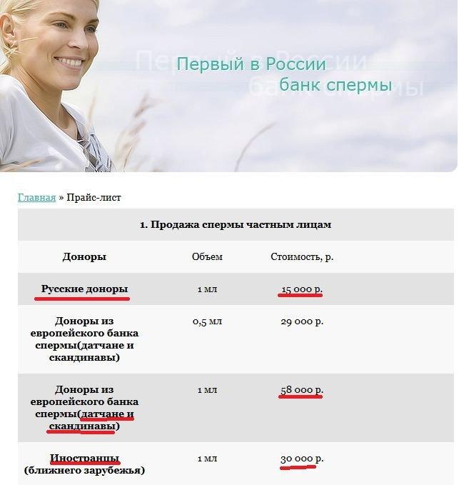 russkaya-podborka-anala
