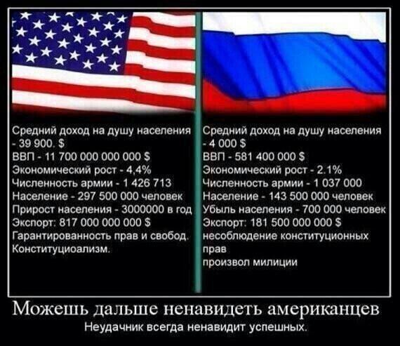 Как америка сделает россию 608