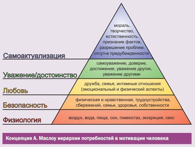 intimnaya-zhizn-s-tochki-zreniya-hristianstva