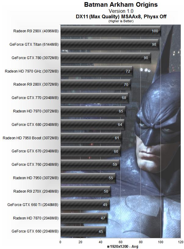Nvidia GTX 780Ti - Benchmarks  1920_msaa78khi