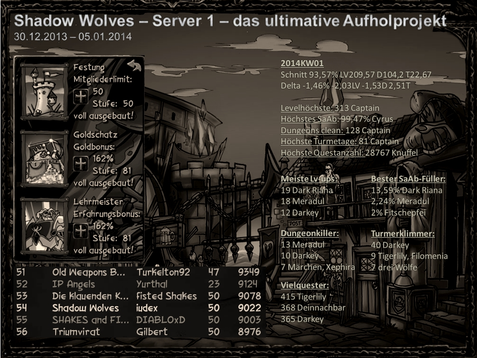Server 1 -  die ultimative Aufholjagd 20140105_s01_kw01_stawls01