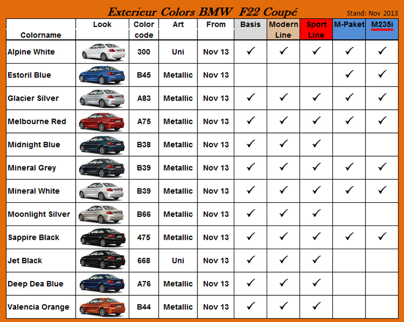 Bmw 2 Series And M235i Colors Availability Chart European