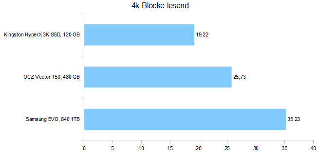 4k-blcke-lesendn5svm.png