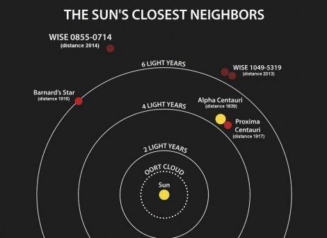 PLANETE I SATELITI 507452_solarni-sistemlksko