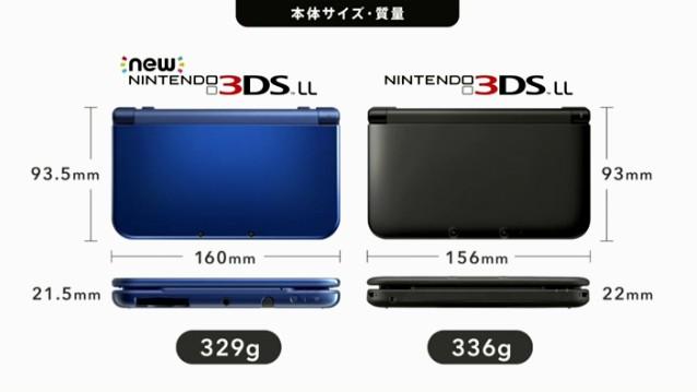 New 3DS angekündigt! 6440_3760eb9256a4c174z8rxv