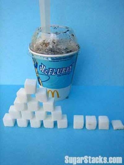 Ile cukru zawierają popularne produkty spożywcze ? 28