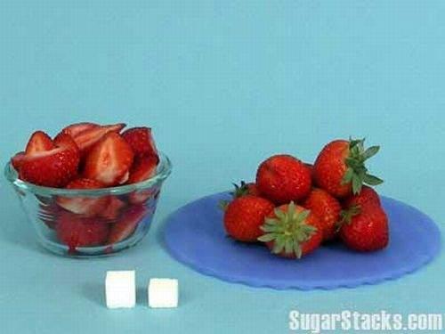 Ile cukru zawierają popularne produkty spożywcze ? 50