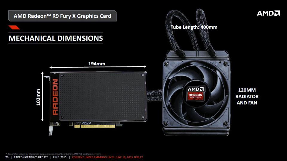 AMD R9 Fury X - Benchmarks Amd-radeon-r9-fury-x-nipga