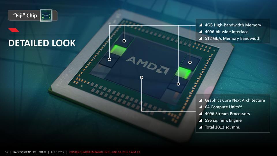 AMD R9 Fury X - Benchmarks Amd_next-generation_r2or73