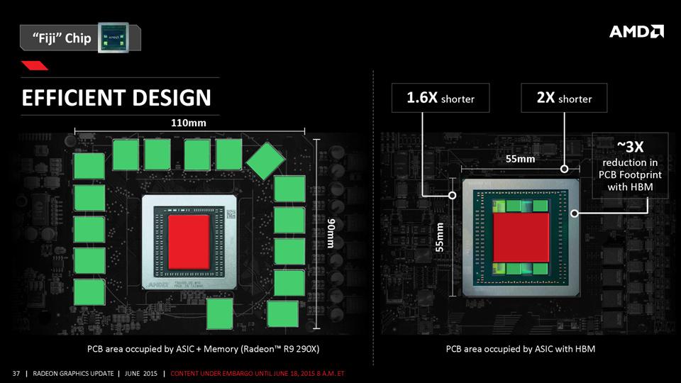 AMD R9 Fury X - Benchmarks Amd_next-generation_rr3osg