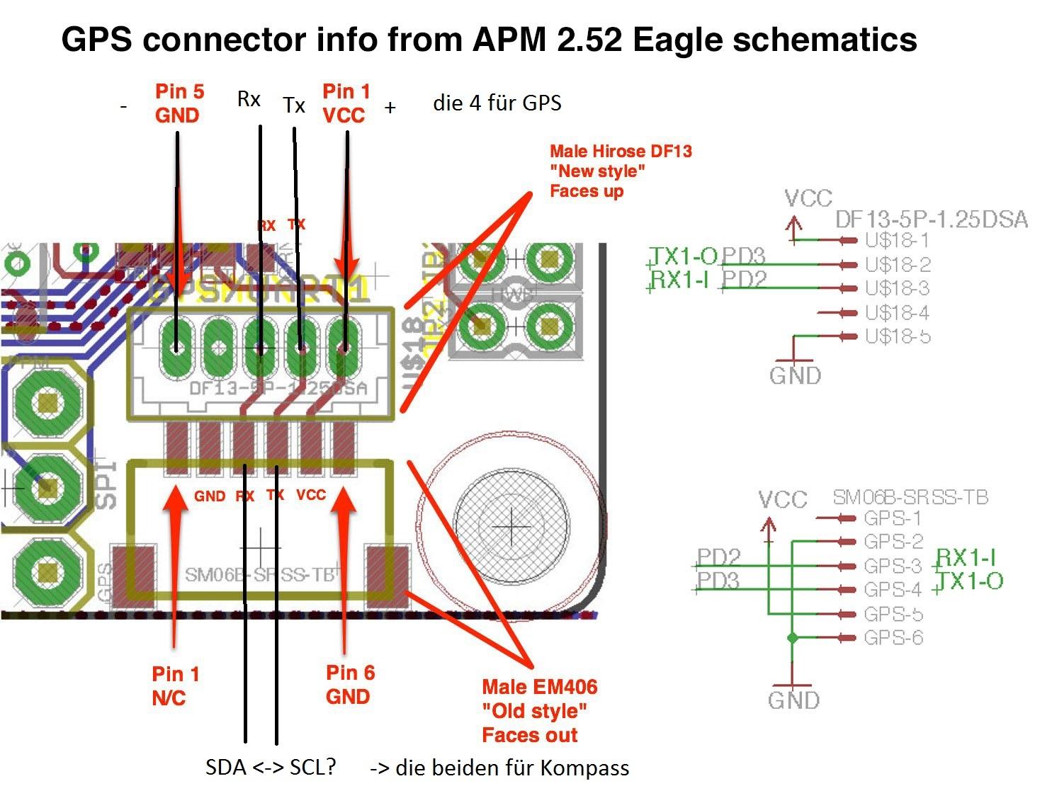 APM 2.8 + Ublox Neo M8N mit Kompass von Drotek - APM & Pixhawk ...