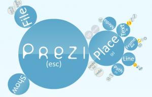 Prezi Pro Full 5.2.8 İndir
