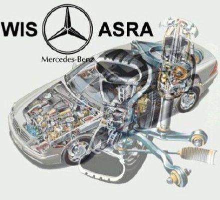 Mercedes-Benz Werkstatt-Informations-System - Wis 03/2018