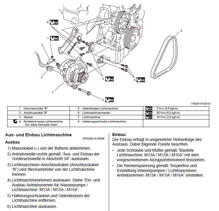Suzuki Swift 2008 1.5 Lichtmaschine ausbauen, aber wie? - Swift ...