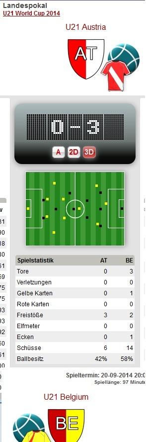 Forum | Nationalmannschaft Österreich | Page 20 - Managerzone