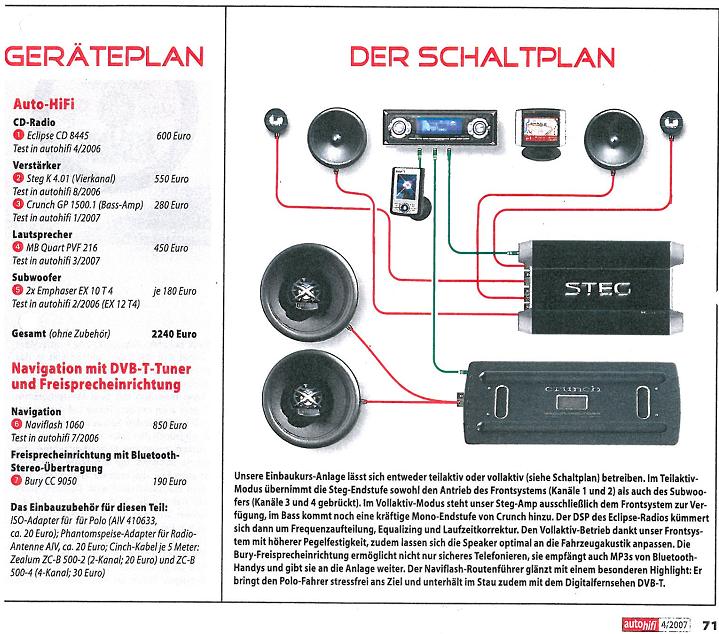 Groß Car Audio Lautsprecher Schaltplan Fotos - Die Besten ...