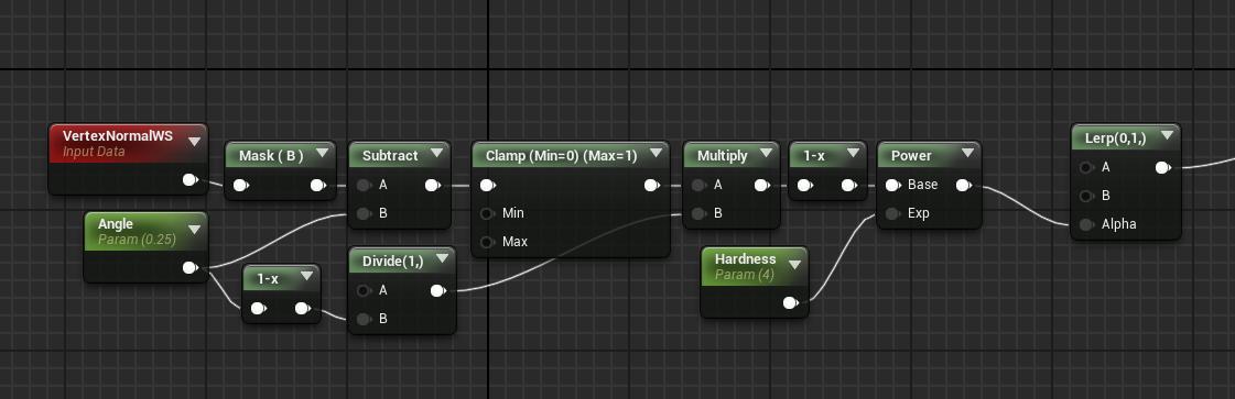 Автоматическая покраска ландшафта в Unreal Engine 4