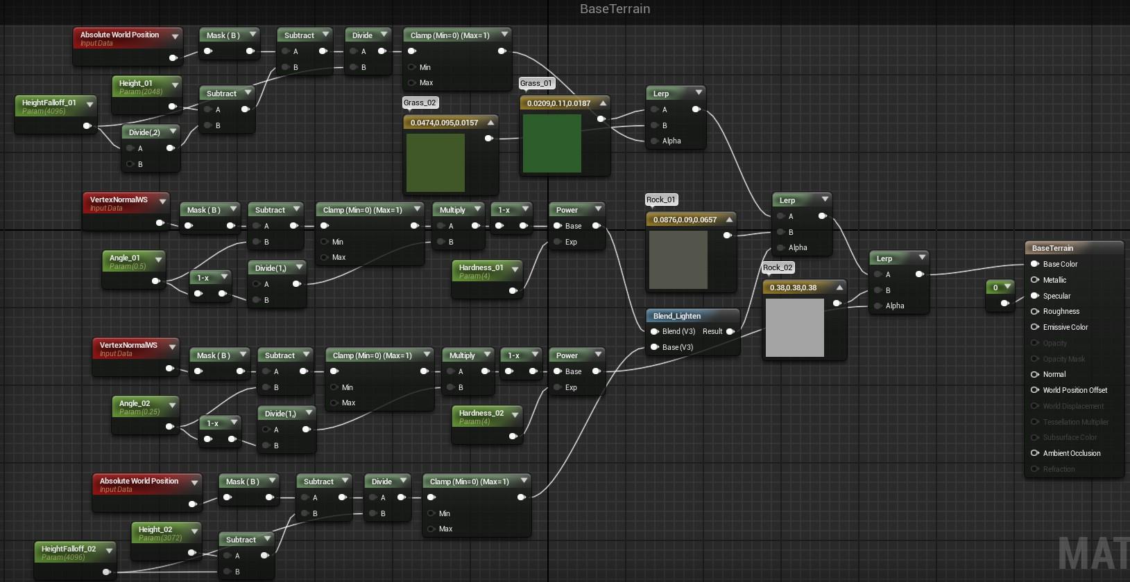 Автоматическое текстурирование ландшафта в unreal engine 4