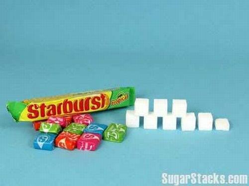 Ile cukru zawierają popularne produkty spożywcze ? 49