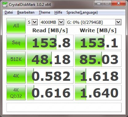 benchmarkmgr5y.jpg