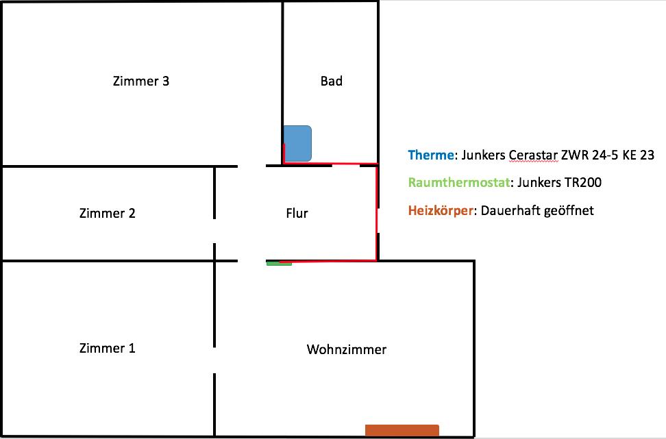Junkers ZWR 24-5 KE 23 auf Einzelraum-Regulierung umrüsten?!