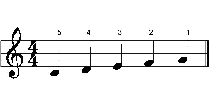 4 - Vježbom do sviranja na klaviru C-g2r7scg