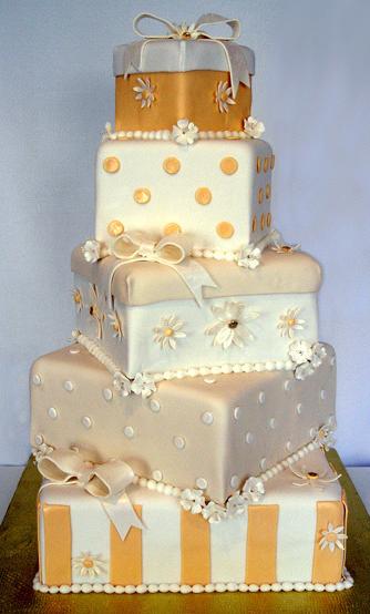 http://abload.de/img/cake25csqs.png