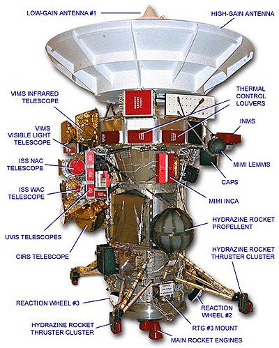 MISIJA - CASSINI-HUYGENS Cassini1cflrd