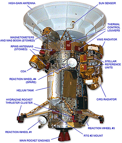 MISIJA - CASSINI-HUYGENS Cassini2c7bzx
