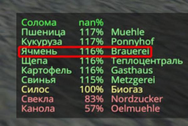 Check Rates v1.1