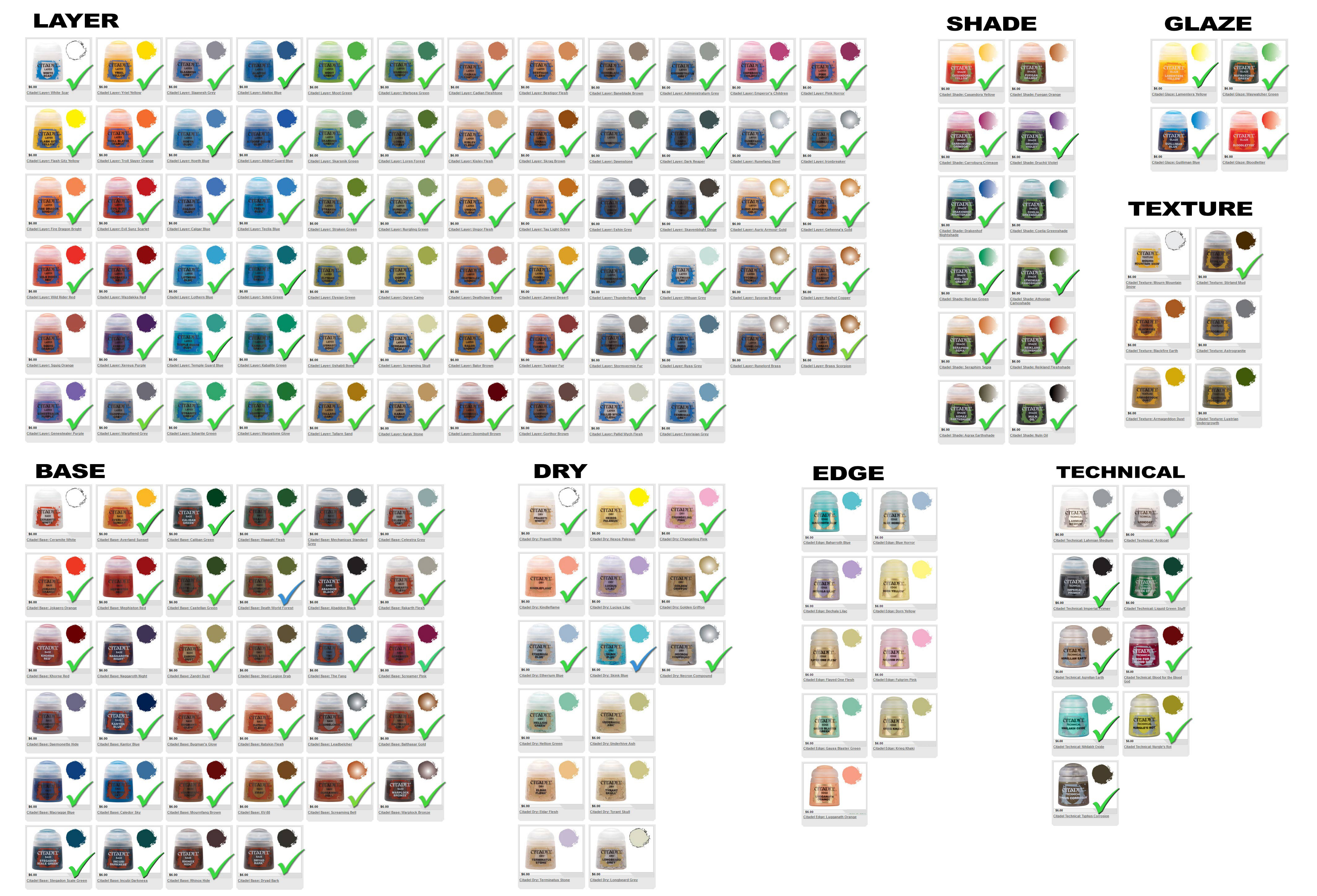 Full citadel paint range chart thanks colonialraptor re full citadel paint range chart well almost geenschuldenfo Images