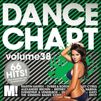 VA - Dance Charts Vol.38 [3CD] (2014) .mp3 - 320kbps