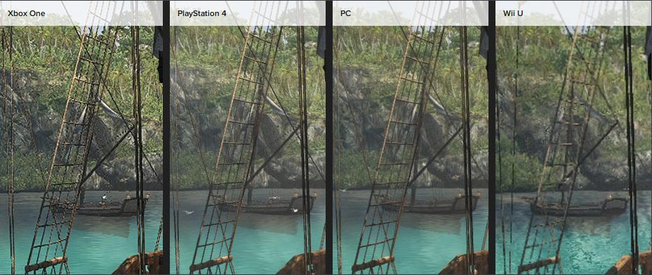ゲーム機性能 PS4>XboxOne>360=PS3>>>>>>>>>>>>>>>>WiiUである事が確定