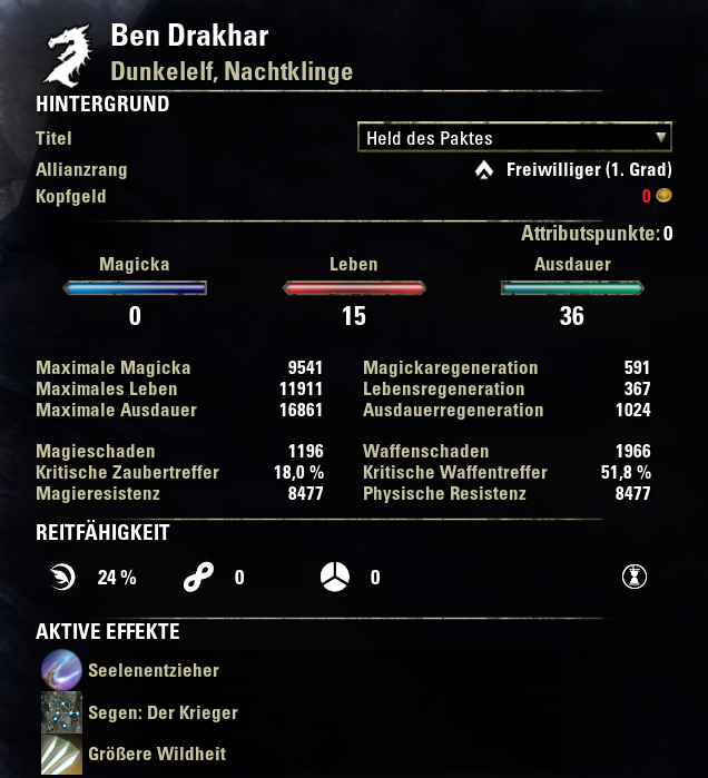doppeldolch9drhr.png