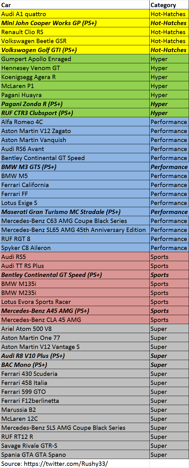 driveclub_categorye4uev.png