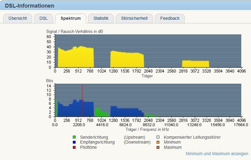 Anleitungen fr Windows Server 2012 - mnTechBlog