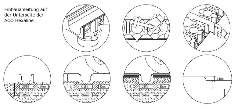 aco hexaline 2 0 entw sserungsrinne unterteil 1m ebay. Black Bedroom Furniture Sets. Home Design Ideas