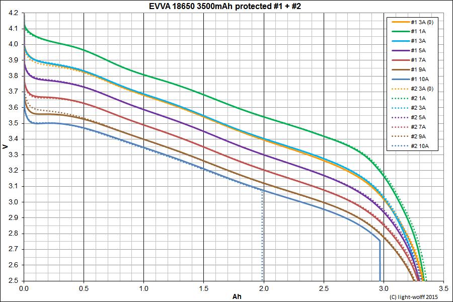 evva186503500mahprote4xs7f.png