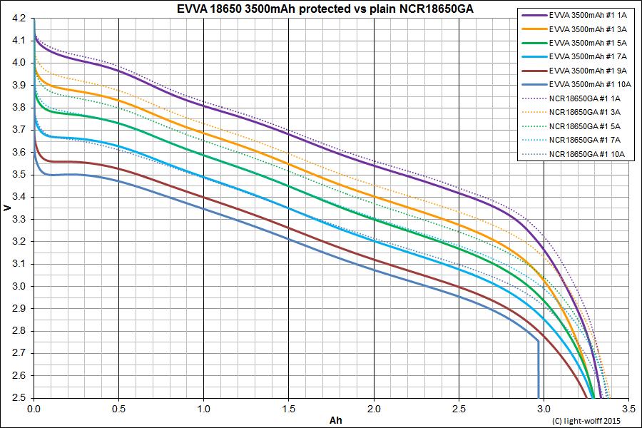 evva186503500mahproteylowb.png