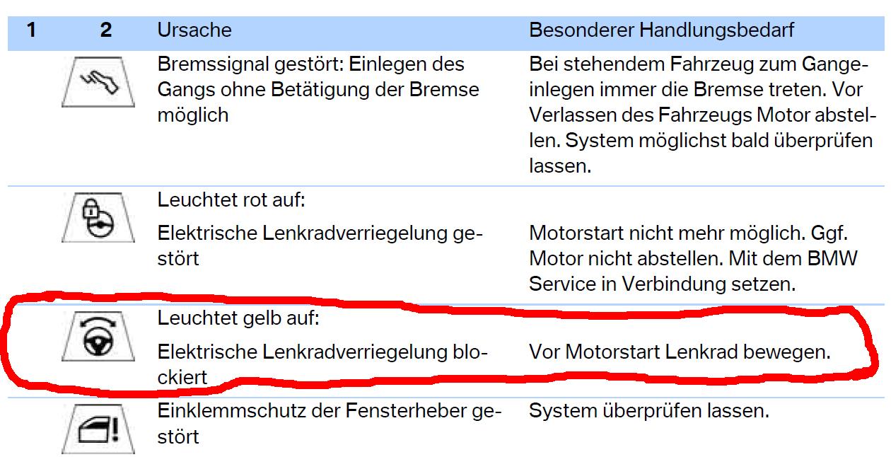 Bordcomputer Symbol Gelbes Lenkrad Mit Pfeil Nach Rechts