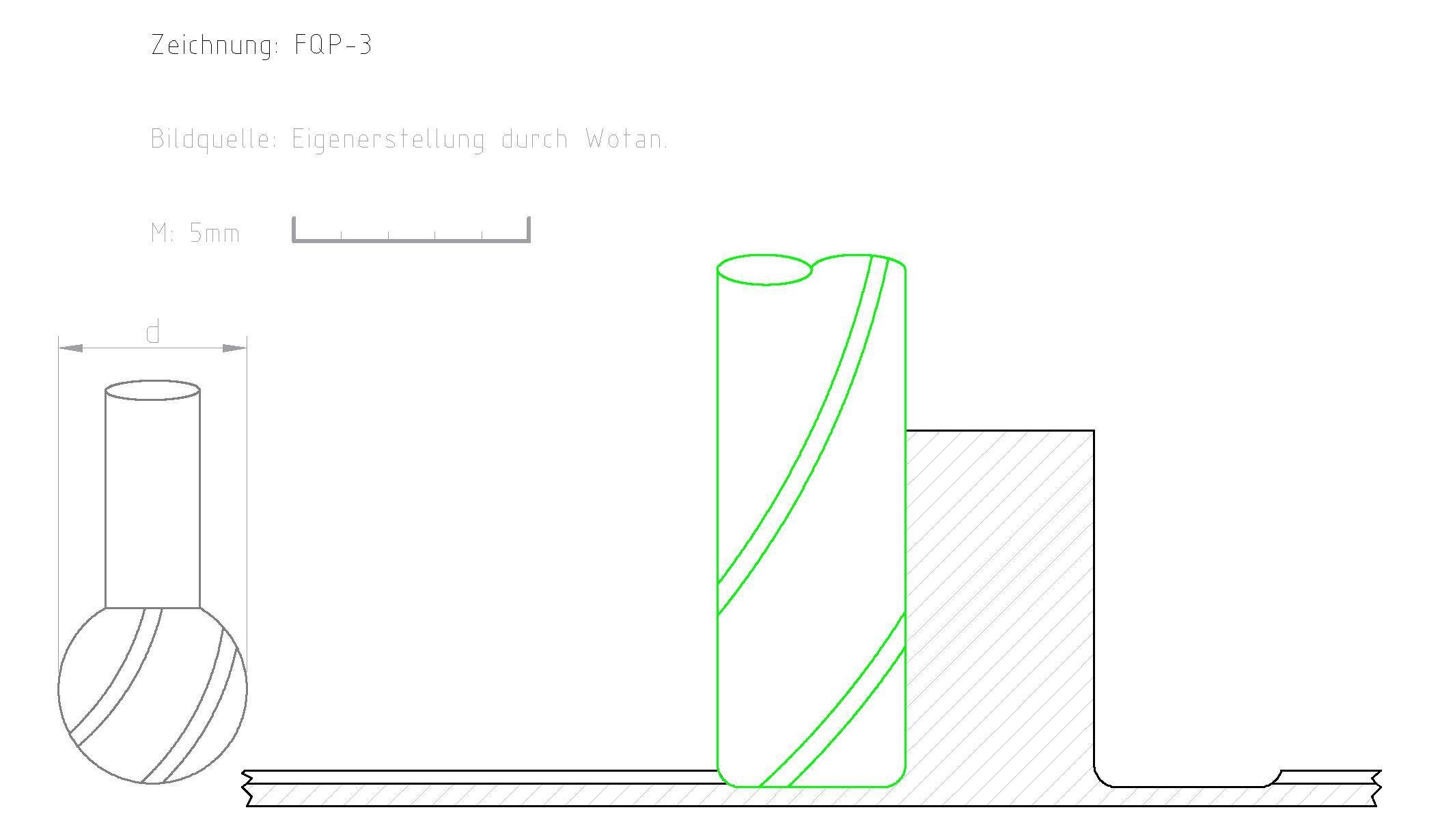 Gemütlich Leuchtdraht Diagramm Ideen - Der Schaltplan - triangre.info