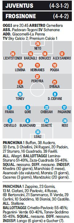Juventus - Frosinone, 2015.09.23. 20:45, stream - Page 3 G-form1vuku