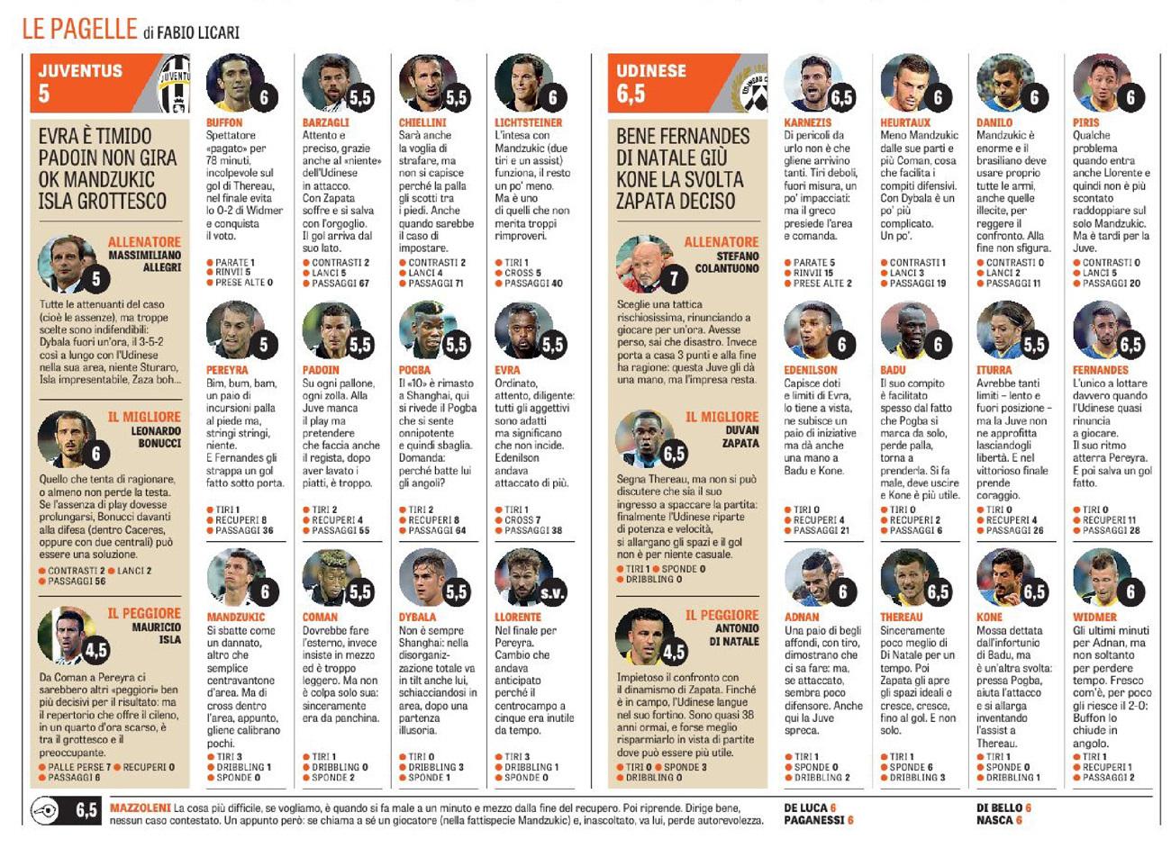 Juventus - Udinese, 2015.08.23. 18:00, Digi2  G-pagv6s81