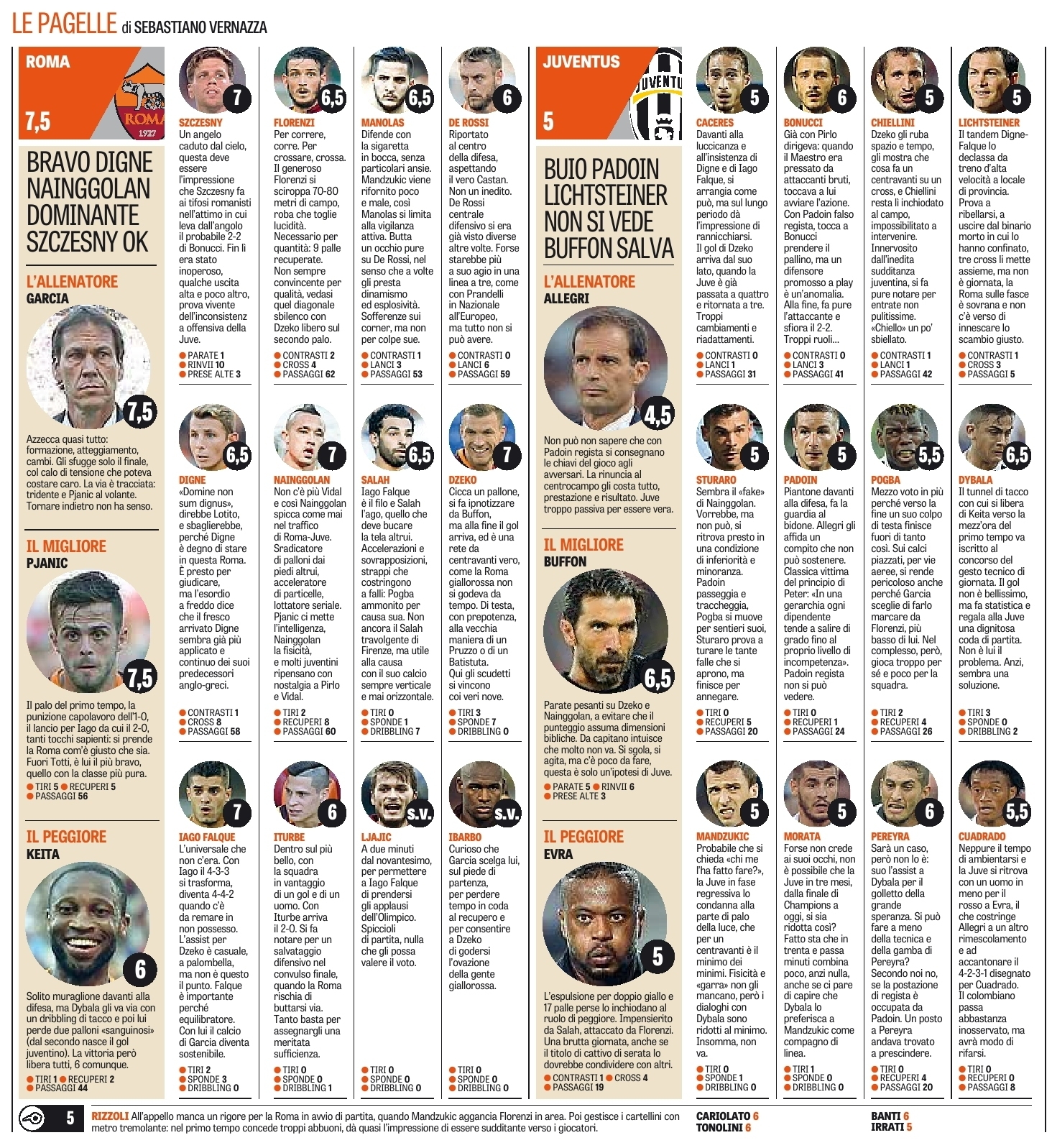 Roma - Juventus, 2015.08.30., 18:00 Digi1 G-pglj5jcp