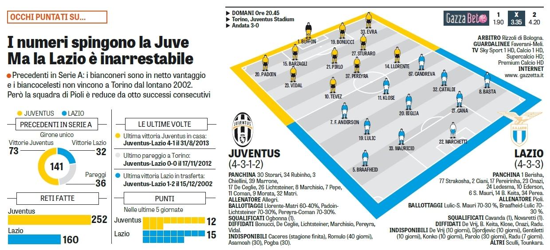 Juventus - Lazio, 2015.04.18. 20:45 Digi1 G2nbuk3