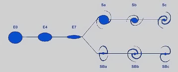 KOSMOLOGIJA - O ZVEZDAMA I SVEMIRU Gal79hur9